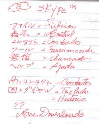 Anotações da minha mãe