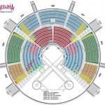 A roubada de comprar ingressos para o Alegria – Cirque du Soleil  pela Internet