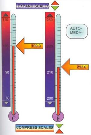 Exemplo 2 de conversor de temperaturas